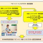 ベビートイ・インストラクター認定資格取得 2015年8月改定のお知らせ